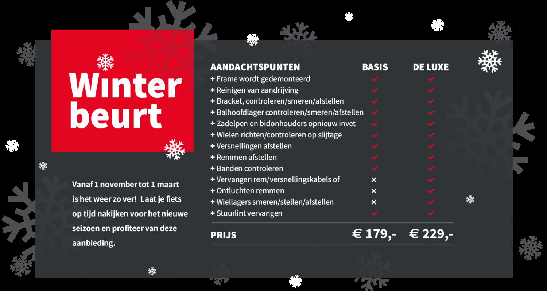 Bike Center Woerden Winterbeurt Popup
